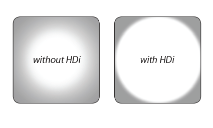 HDI with optically focused LED